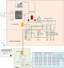 Switch Board Wiring
